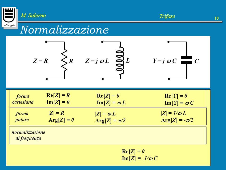 Normalizzazione Z = R R Z = j w L L Y = j w C C Re[Z] = R Im[Z] = 0